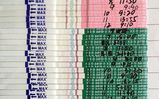 排卵试纸什么时候测最准?排卵试纸在一天什么时候测最